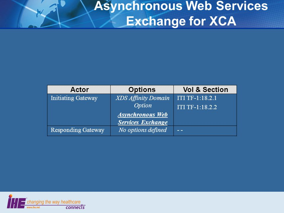 Asynchronous Web Services Exchange for XCA ActorOptionsVol & Section Initiating GatewayXDS Affinity Domain Option Asynchronous Web Services Exchange ITI TF-1:18.2.1 ITI TF-1:18.2.2 Responding GatewayNo options defined-