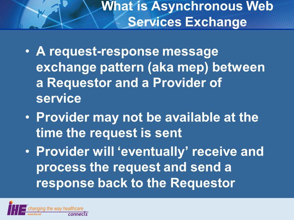 Provide and Register Document Set-b Sync Document Repository Document Source Provide and Register Document Set-b [ITI-41]