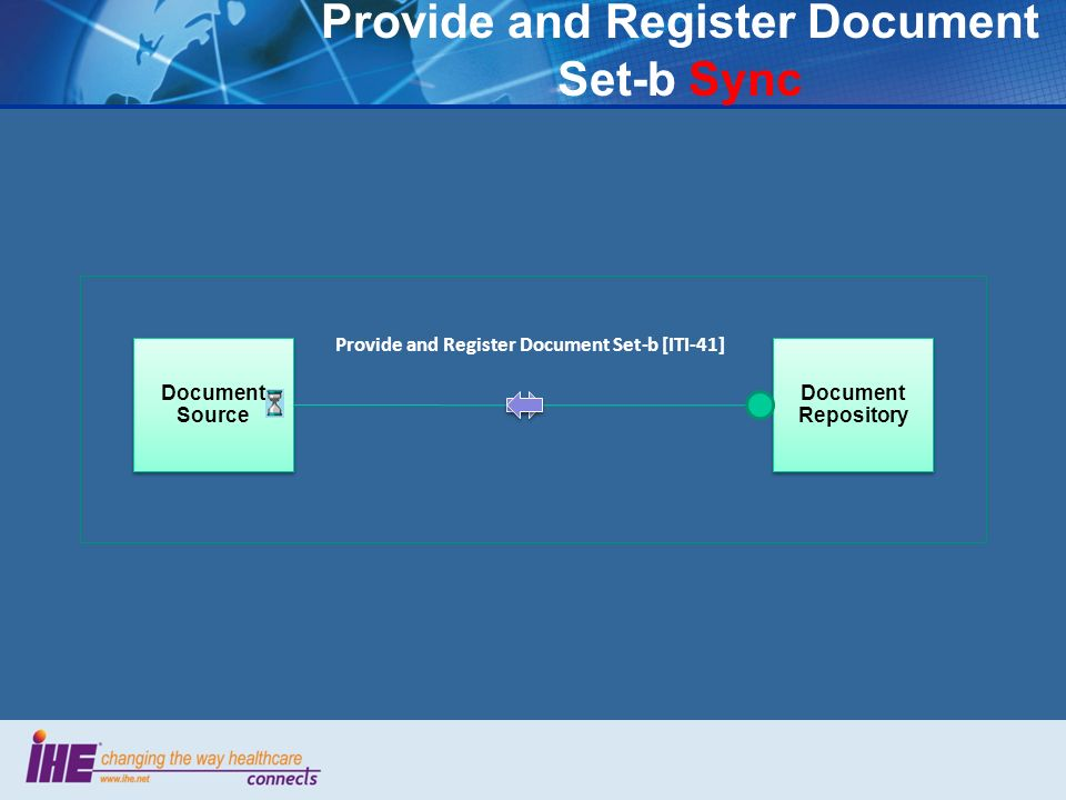 Document Source Provide and Register Document Set-b ASync Document Repository Provide and Register Document Set-b [ITI-41] (Request) Provide and Register Document Set-b [ITI-41] (Response)