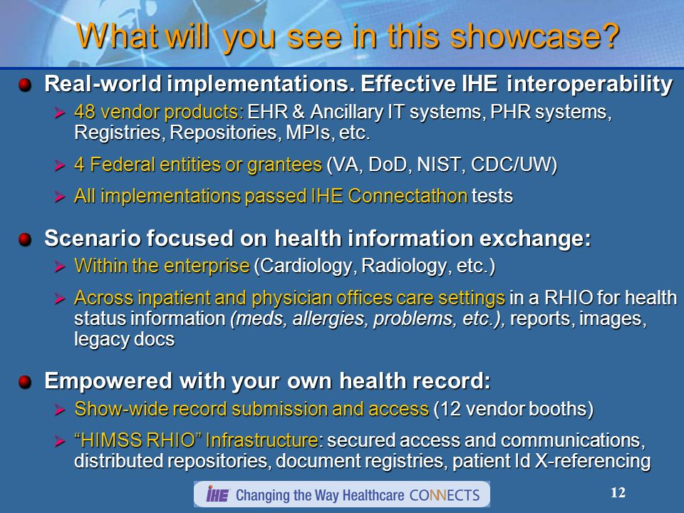 12 What will you see in this showcase. Real-world implementations.