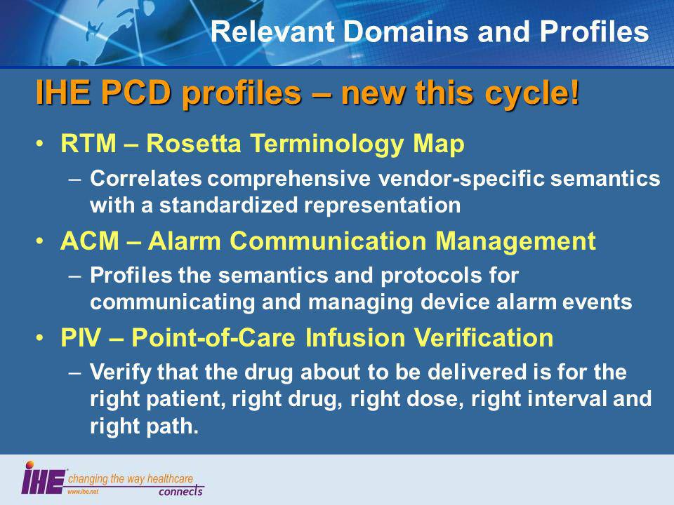 Relevant Domains and Profiles IHE PCD profiles – new this cycle.