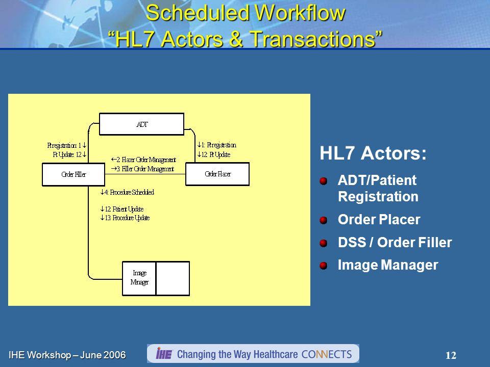 IHE Workshop – June 2006 12 Scheduled Workflow HL7 Actors & Transactions HL7 Actors: ADT/Patient Registration Order Placer DSS / Order Filler Image Manager