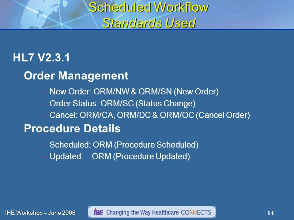 IHE Workshop – June 2006 14 Scheduled Workflow Standards Used HL7 V2.3.1 Order Management New Order: ORM/NW & ORM/SN (New Order) Order Status: ORM/SC (Status Change) Cancel: ORM/CA, ORM/DC & ORM/OC (Cancel Order) Procedure Details Scheduled: ORM (Procedure Scheduled) Updated: ORM (Procedure Updated)