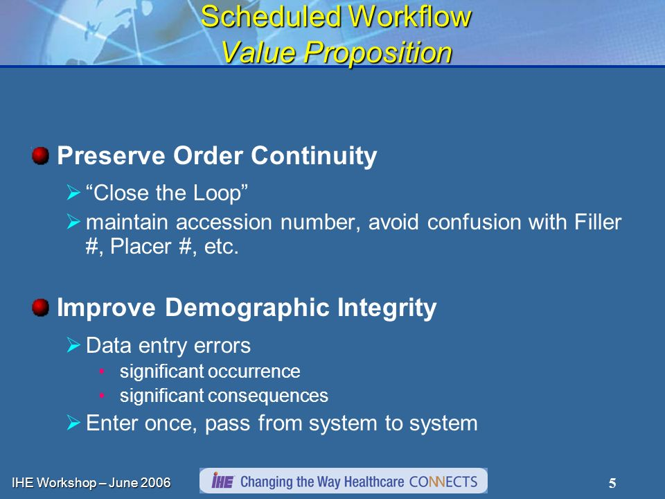 IHE Workshop – June 2006 5 Scheduled Workflow Value Proposition Preserve Order Continuity Close the Loop maintain accession number, avoid confusion wi