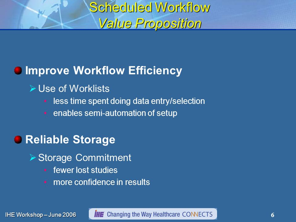 IHE Workshop – June 2006 6 Scheduled Workflow Value Proposition Improve Workflow Efficiency Use of Worklists less time spent doing data entry/selection enables semi-automation of setup Reliable Storage Storage Commitment fewer lost studies more confidence in results