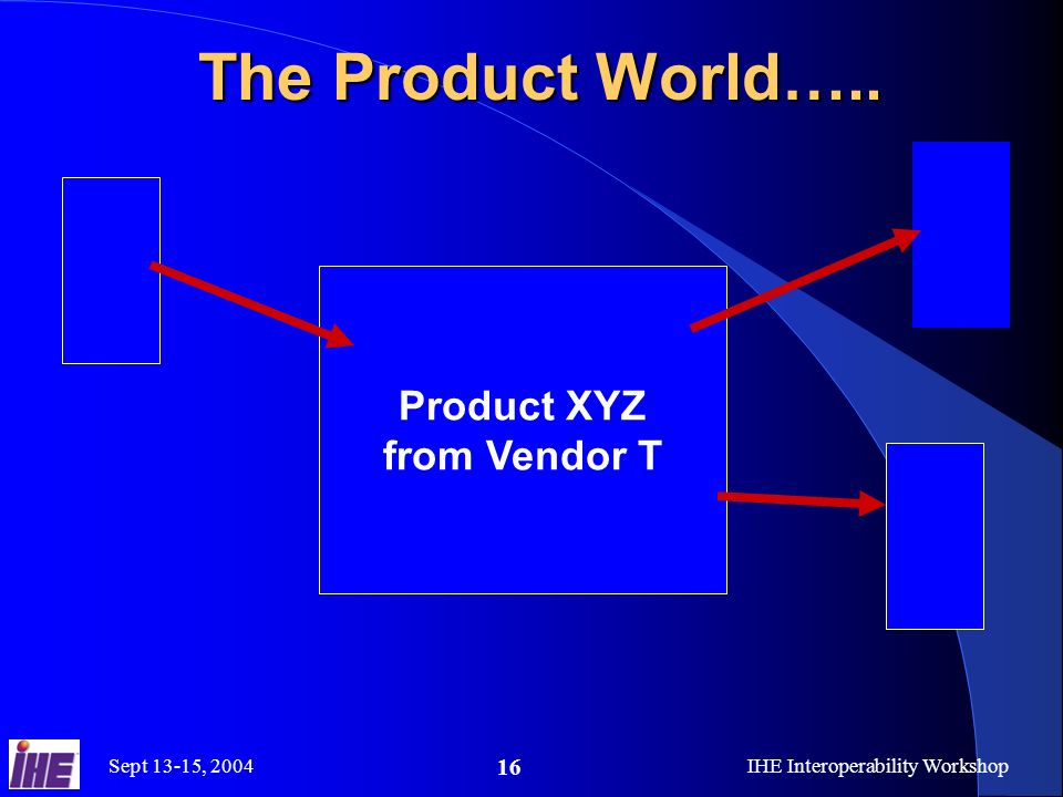 Sept 13-15, 2004IHE Interoperability Workshop 16 The Product World….. Product XYZ from Vendor T