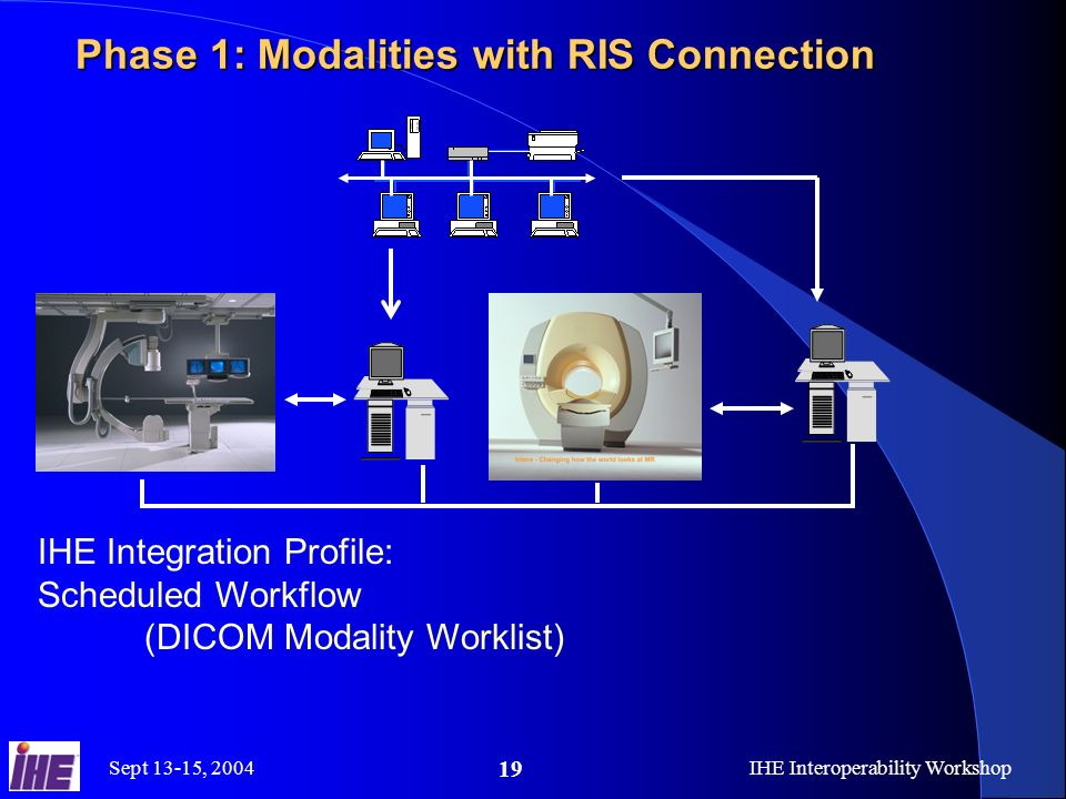Sept 13-15, 2004IHE Interoperability Workshop 19 Phase 1: Modalities with RIS Connection Phase 1: Modalities with RIS Connection IHE Integration Profile: Scheduled Workflow (DICOM Modality Worklist)