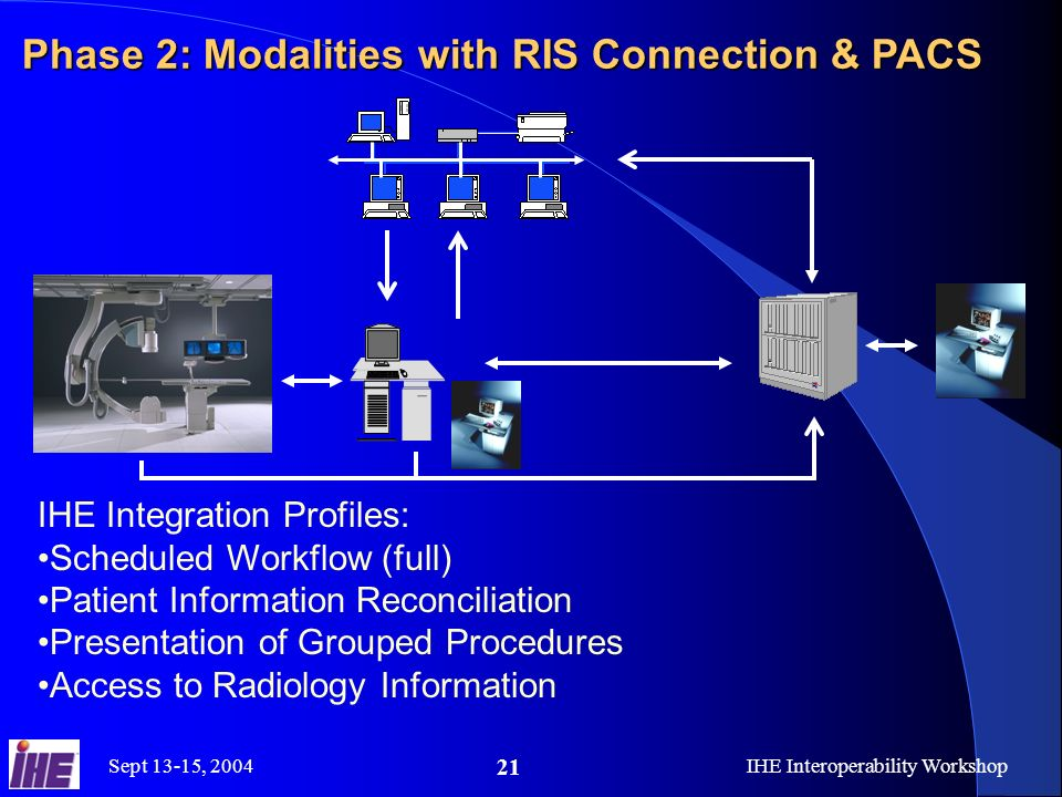 Sept 13-15, 2004IHE Interoperability Workshop 21 Phase 2: Modalities with RIS Connection & PACS Phase 2: Modalities with RIS Connection & PACS IHE Integration Profiles: Scheduled Workflow (full) Patient Information Reconciliation Presentation of Grouped Procedures Access to Radiology Information