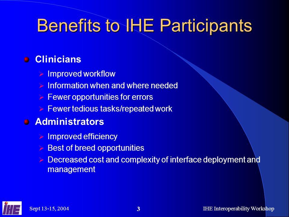 Sept 13-15, 2004IHE Interoperability Workshop 4 IHE drives healthcare standards based-integration