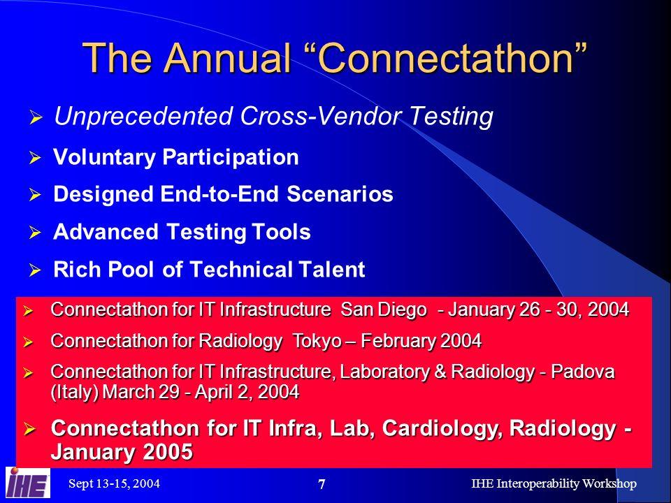 Sept 13-15, 2004IHE Interoperability Workshop 8 IHE Connectathon Managed by the IHE Sponsors (Users)