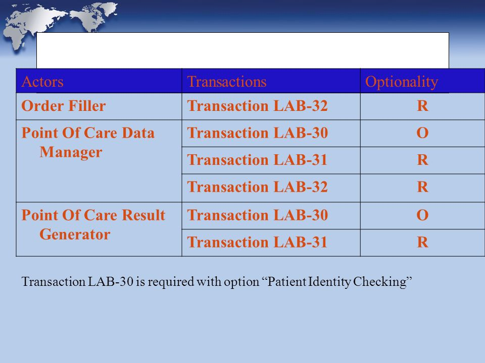 Transactions and options ActorsTransactionsOptionality Order FillerTransaction LAB-32R Point Of Care Data Manager Transaction LAB-30O Transaction LAB-31R Transaction LAB-32R Point Of Care Result Generator Transaction LAB-30O Transaction LAB-31R Transaction LAB-30 is required with option Patient Identity Checking