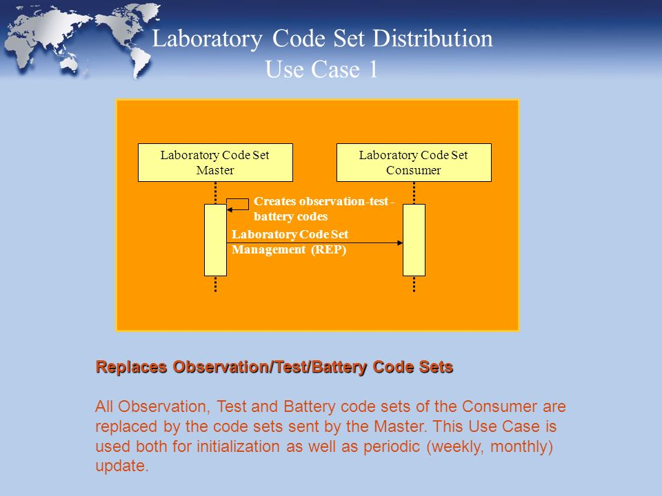 Replaces Observation/Test/Battery Code Sets All Observation, Test and Battery code sets of the Consumer are replaced by the code sets sent by the Master.