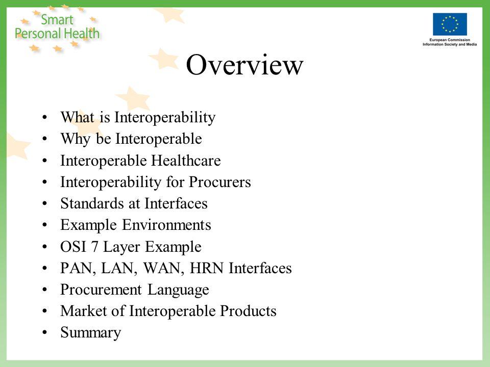 PAN-LAN Interface Standards - Continua Application Hosting Device PAN Device PAN-IF LAN Device LAN-IF * 0..1 * * PAN Device Application Hosting Device PAN Device