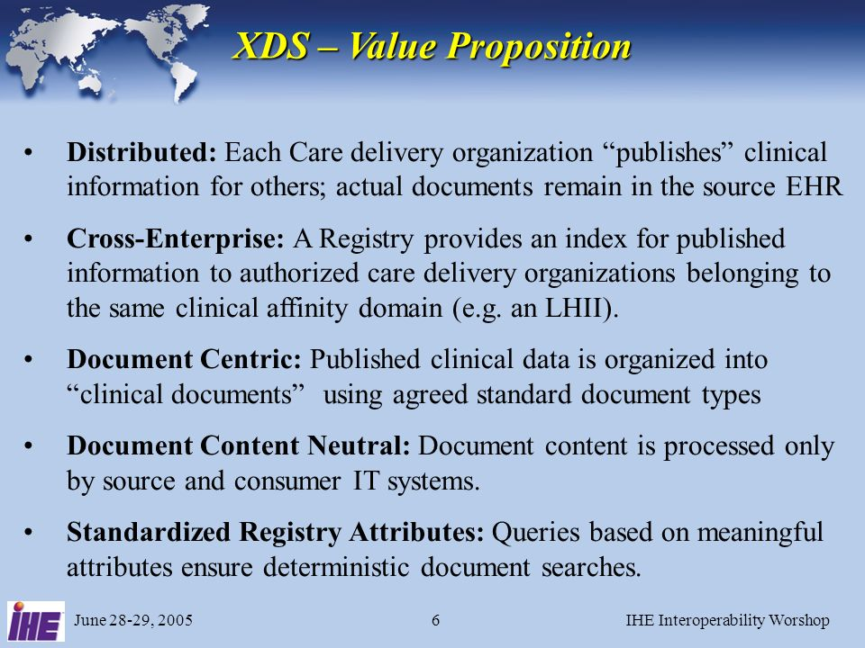 June 28-29, 2005IHE Interoperability Worshop36 Querying for Documents The four main axes for Document Queries: 1.