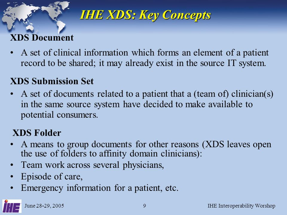 June 28-29, 2005IHE Interoperability Worshop8 Submission Request Example of Submission Request Document Repositories Document Registry Document Document Entry Submission Set 1 Folder A