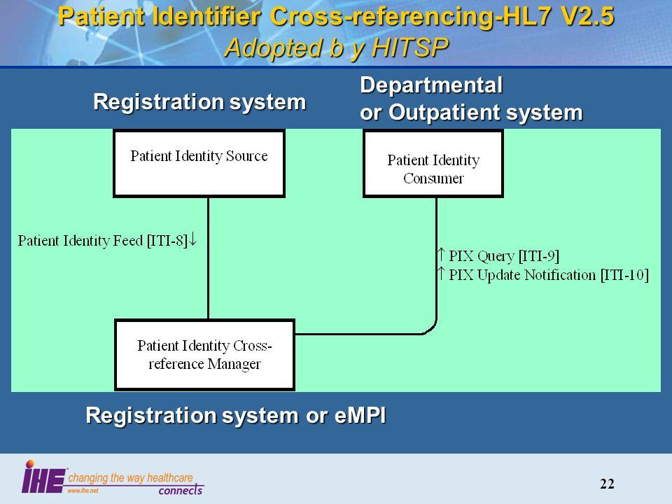 22 Patient Identifier Cross-referencing-HL7 V2.5 Adopted b y HITSP Registration system or eMPI Registration system Departmental or Outpatient system