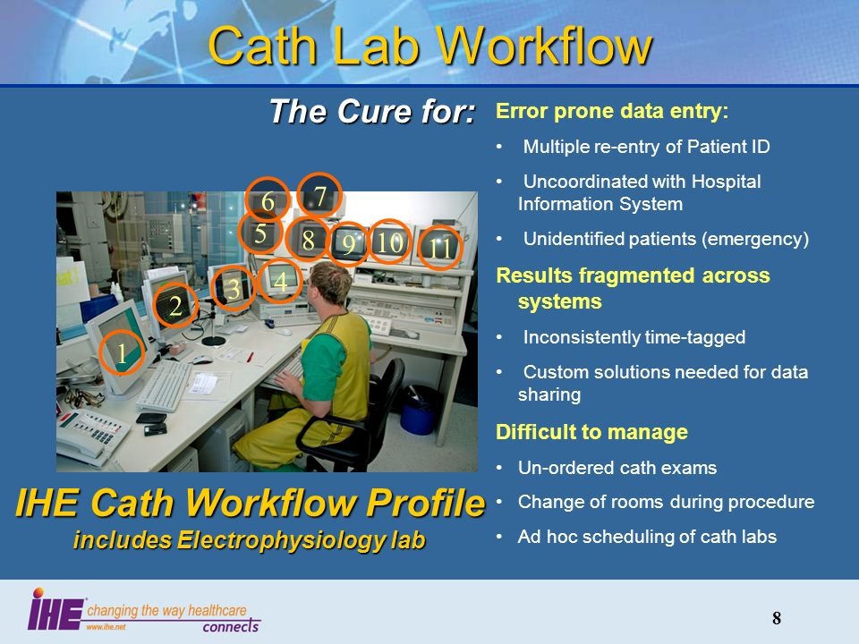8 Cath Lab Workflow IHE Cath Workflow Profile includes Electrophysiology lab Error prone data entry: Multiple re-entry of Patient ID Uncoordinated with Hospital Information System Unidentified patients (emergency) Results fragmented across systems Inconsistently time-tagged Custom solutions needed for data sharing Difficult to manage Un-ordered cath exams Change of rooms during procedure Ad hoc scheduling of cath labs The Cure for: