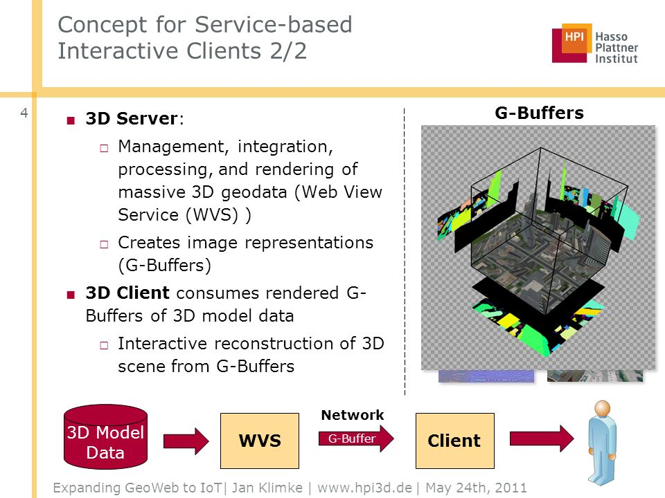Concept for Service-based Interactive Clients 2/2 3D Server: Management, integration, processing, and rendering of massive 3D geodata (Web View Service (WVS) ) Creates image representations (G-Buffers) 3D Client consumes rendered G- Buffers of 3D model data Interactive reconstruction of 3D scene from G-Buffers Expanding GeoWeb to IoT| Jan Klimke | www.hpi3d.de | May 24th, 2011 4 WVSClient G-Buffer 3D Model Data Network Color Depth Object ID Normals G-Buffers