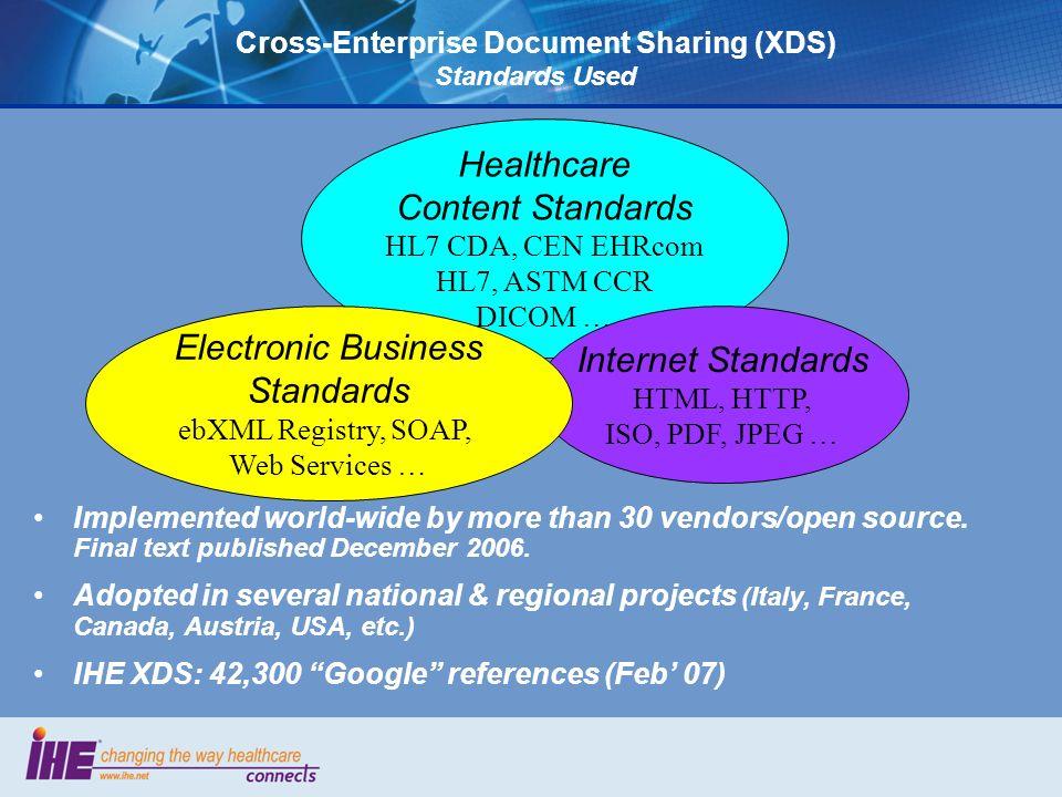 Cross-Enterprise Document Sharing (XDS) Standards Used Healthcare Content Standards HL7 CDA, CEN EHRcom HL7, ASTM CCR DICOM … Internet Standards HTML,