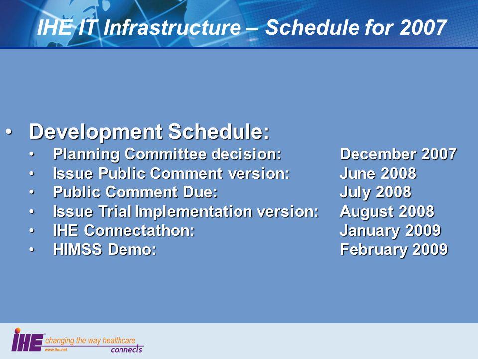 IHE IT Infrastructure – Schedule for 2007 Development Schedule:Development Schedule: Planning Committee decision:December 2007Planning Committee decis
