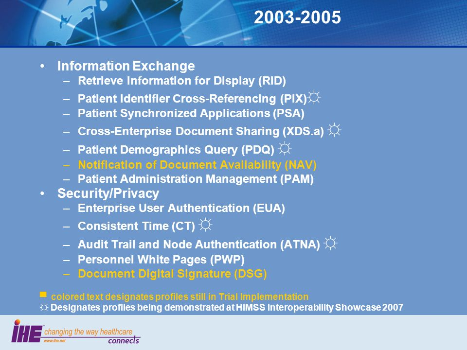 2003-2005 Information Exchange –Retrieve Information for Display (RID) –Patient Identifier Cross-Referencing (PIX) –Patient Synchronized Applications