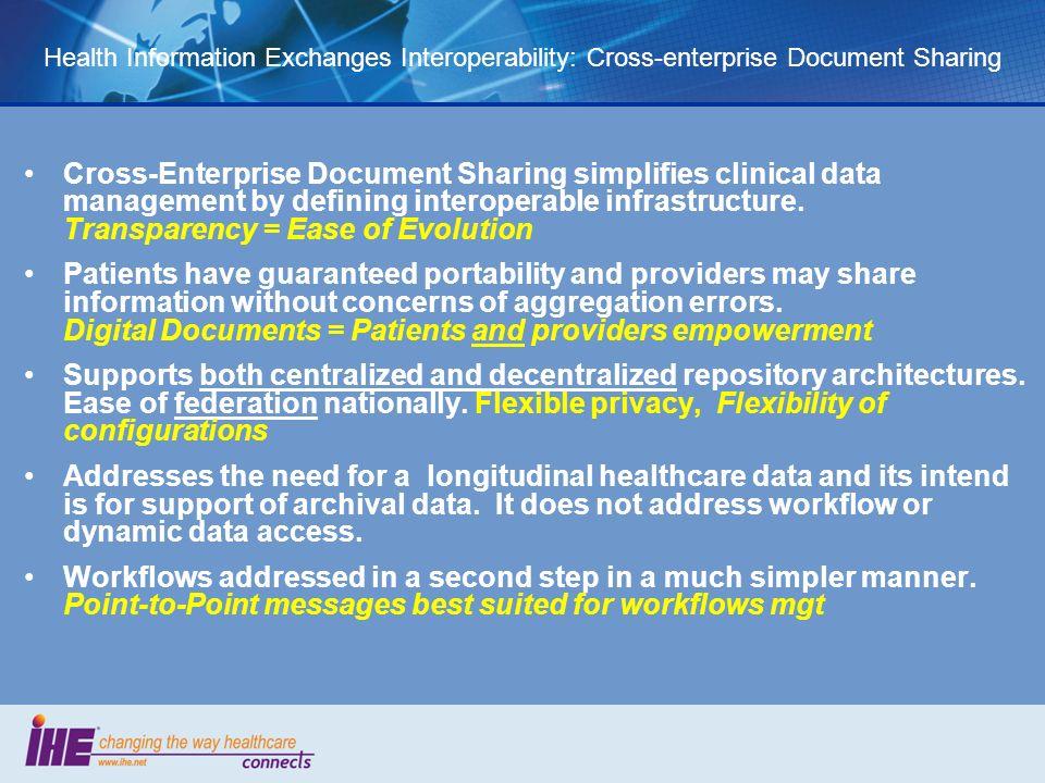 Health Information Exchanges Interoperability: Cross-enterprise Document Sharing Cross-Enterprise Document Sharing simplifies clinical data management