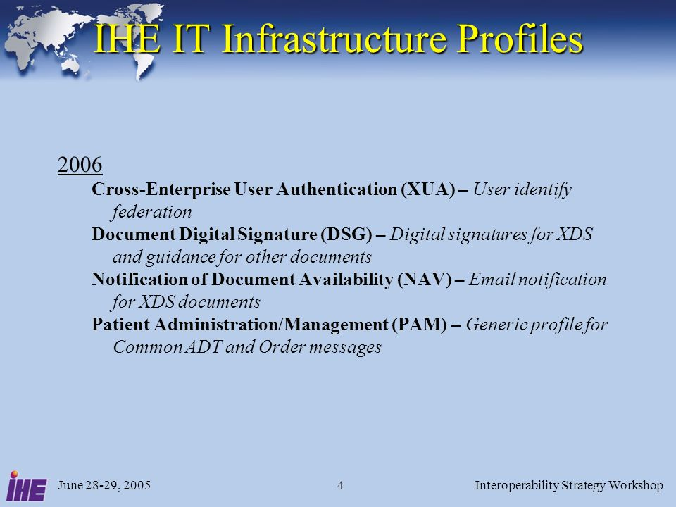 June 28-29, 2005Interoperability Strategy Workshop5 IT Infrastructure Profiles 2004 Patient Identifier Cross-referencing for MPI (PIX) Retrieve Information for Display (RID) Consistent Time (CT) Patient Synchronized Applications (PSA) Enterprise User Authentication (EUA) 2005 Patient Demographic Query (PDQ) Cross Enterprise Document Sharing (XDS) Audit Trail and Note Authentication (ATNA) Personnel White Pages (PWP) 2006 Cross-Enterprise User Authentication (XUA) Document Digital Signature (DSG) – Notification of Document Availability (NAV) Patient Administration/Management (PAM) Cross-Enterprise User Authentication (XUA) – User identify federation