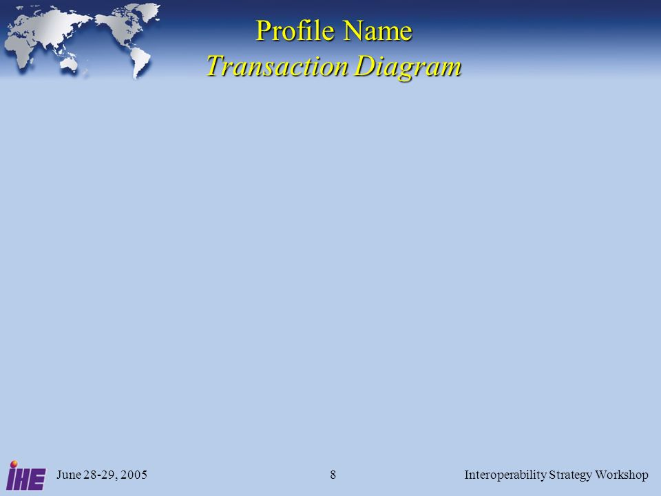 June 28-29, 2005Interoperability Strategy Workshop9 Profile Name Standards Used