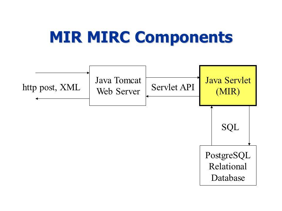 MIR MIRC Components Java Tomcat Web Server PostgreSQL Relational Database http post, XMLServlet API SQL Java Servlet (MIR)
