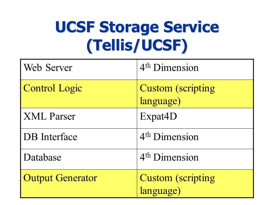 UCSF Storage Service (Tellis/UCSF) Web Server4 th Dimension Control LogicCustom (scripting language) XML ParserExpat4D DB Interface4 th Dimension Database4 th Dimension Output GeneratorCustom (scripting language)