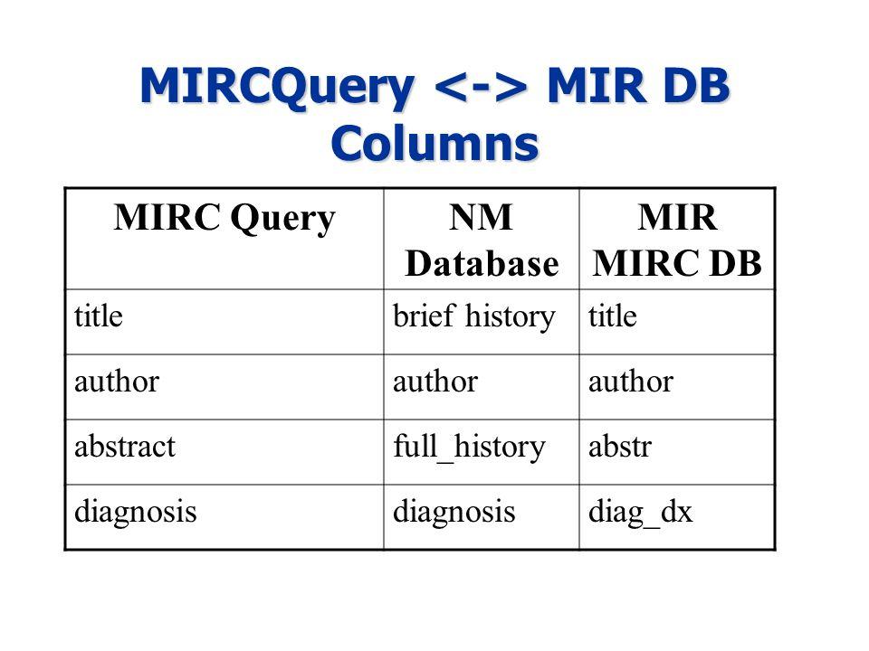 MIRCQuery MIR DB Columns MIRC QueryNM Database MIR MIRC DB titlebrief historytitle author abstractfull_historyabstr diagnosis diag_dx