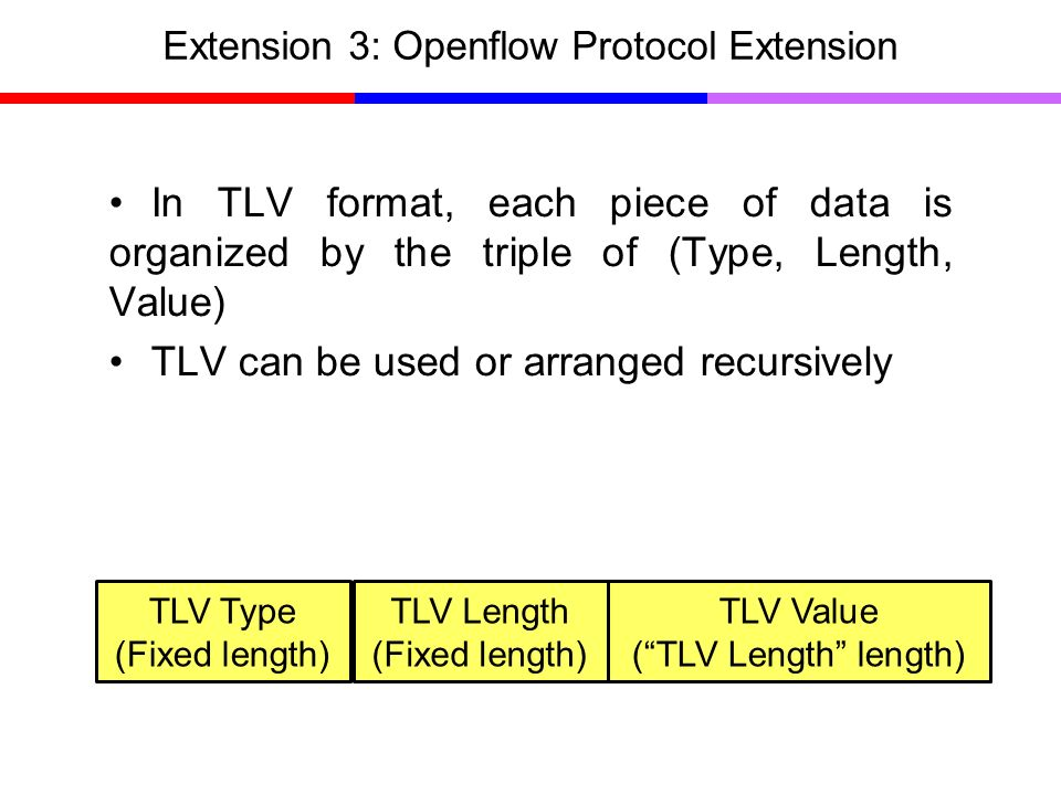 Extension 3: Openflow Protocol Extension In TLV format, each piece of data is organized by the triple of (Type, Length, Value) TLV can be used or arra
