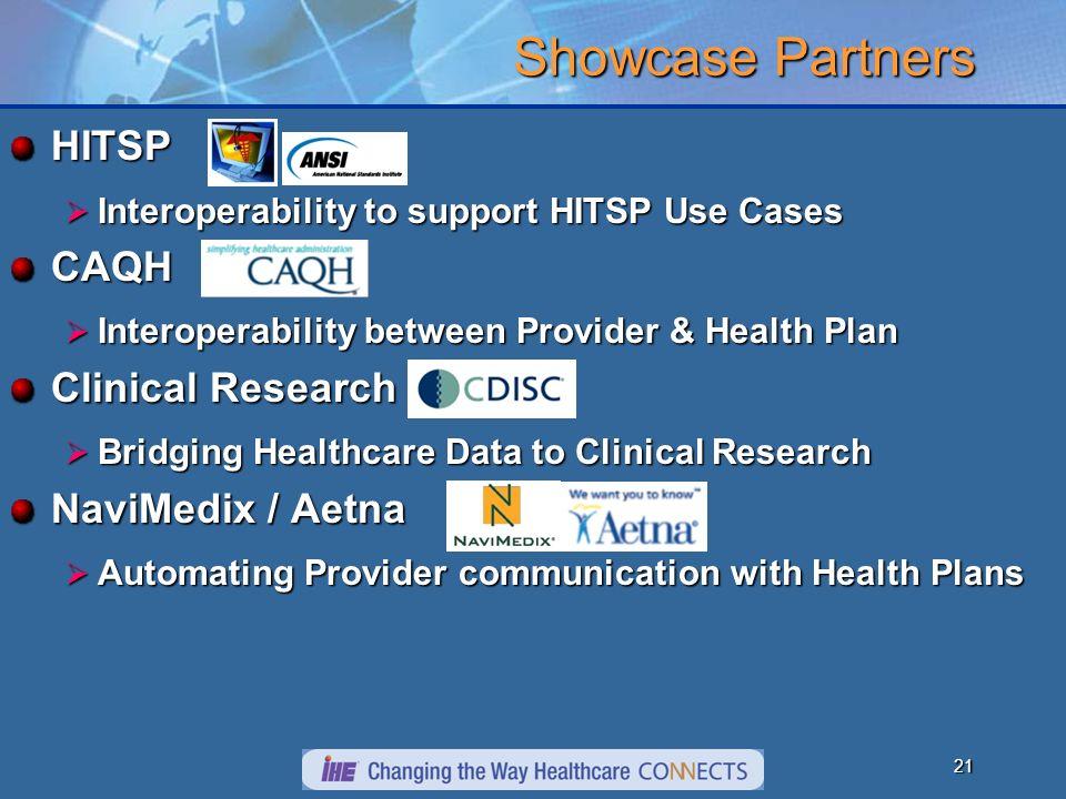 21 Showcase Partners HITSP Interoperability to support HITSP Use Cases Interoperability to support HITSP Use CasesCAQH Interoperability between Provid