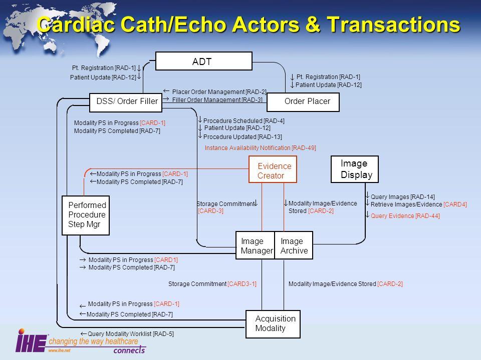 Cardiac Cath/Echo Actors & Transactions Pt. Registration [RAD-1] Patient Update [RAD-12] Pt.