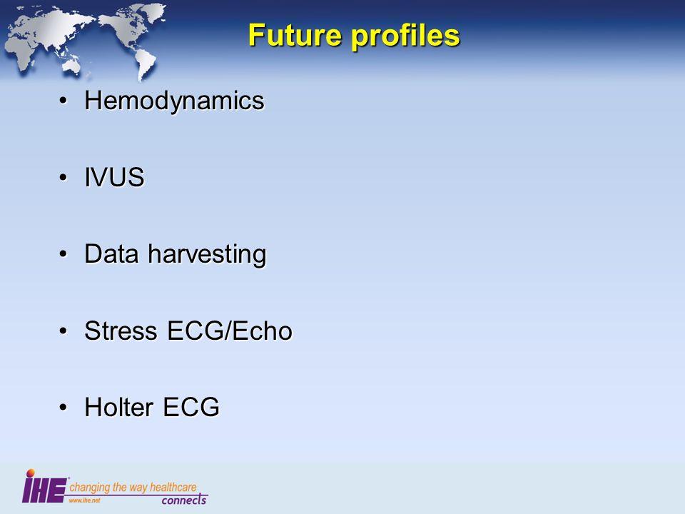 Future profiles HemodynamicsHemodynamics IVUSIVUS Data harvestingData harvesting Stress ECG/EchoStress ECG/Echo Holter ECGHolter ECG