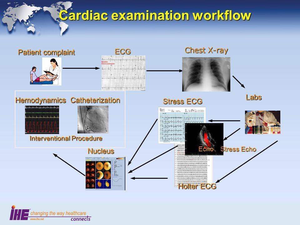 Cardiac examination workflow Holter ECG Stress ECG Labs ECG Patient complaint Chest X-ray CatheterizationHemodynamics Interventional Procedure Nucleus Echo Stress Echo