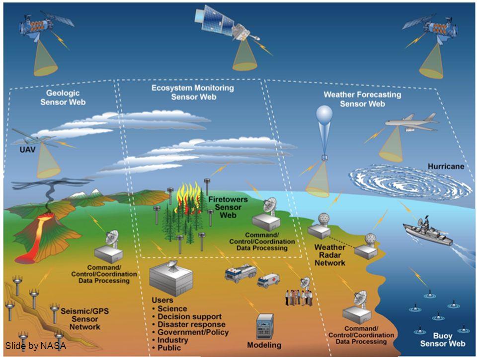 Slide by NASA