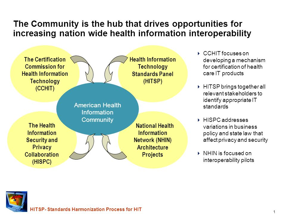 August 2006 Health Information Technology Standards Panel HITSP Technical Committee and Approval of its Interoperability Specifications Charles Pariso