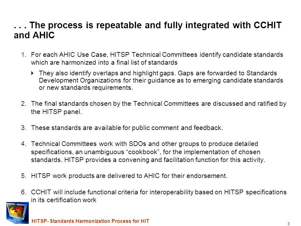 3 HITSP- Standards Harmonization Process for HIT...