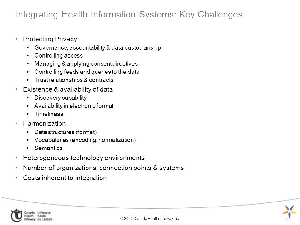 © 2006 Canada Health Infoway Inc. 14 Integrating Health Information Systems: Key Challenges Protecting Privacy Governance, accountability & data custo