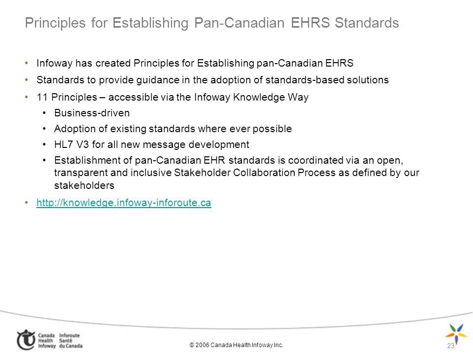 © 2006 Canada Health Infoway Inc. 23 Principles for Establishing Pan-Canadian EHRS Standards Infoway has created Principles for Establishing pan-Canad