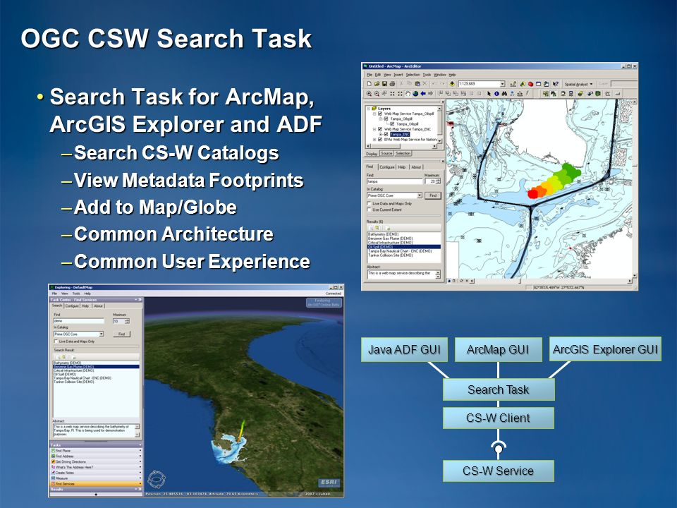 OGC CSW Search Task Search Task for ArcMap, ArcGIS Explorer and ADFSearch Task for ArcMap, ArcGIS Explorer and ADF –Search CS-W Catalogs –View Metadat