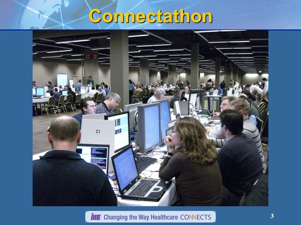 3 Connectathon