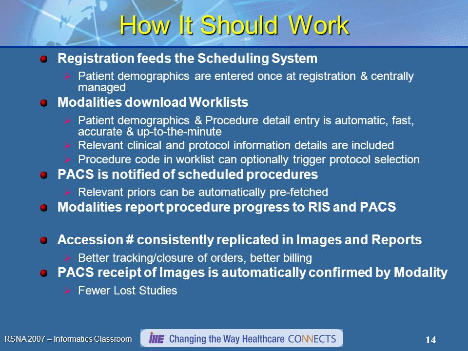 RSNA 2007 – Informatics Classroom 14 How It Should Work Registration feeds the Scheduling System Patient demographics are entered once at registration & centrally managed Modalities download Worklists Patient demographics & Procedure detail entry is automatic, fast, accurate & up-to-the-minute Relevant clinical and protocol information details are included Procedure code in worklist can optionally trigger protocol selection PACS is notified of scheduled procedures Relevant priors can be automatically pre-fetched Modalities report procedure progress to RIS and PACS Accession # consistently replicated in Images and Reports Better tracking/closure of orders, better billing PACS receipt of Images is automatically confirmed by Modality Fewer Lost Studies