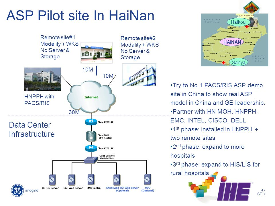4 / GE / ASP Pilot site In HaiNan Data Center Infrastructure HNPPH with PACS/RIS Remote site#1 Modality + WKS No Server & Storage Remote site#2 Modality + WKS No Server & Storage 10M 30M Try to No.1 PACS/RIS ASP demo site in China to show real ASP model in China and GE leadership.
