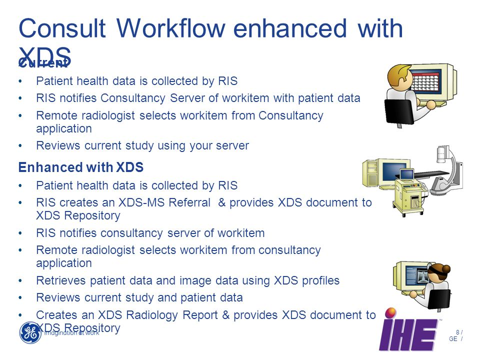 8 / GE / Consult Workflow enhanced with XDS Current Patient health data is collected by RIS RIS notifies Consultancy Server of workitem with patient data Remote radiologist selects workitem from Consultancy application Reviews current study using your server Enhanced with XDS Patient health data is collected by RIS RIS creates an XDS-MS Referral & provides XDS document to XDS Repository RIS notifies consultancy server of workitem Remote radiologist selects workitem from consultancy application Retrieves patient data and image data using XDS profiles Reviews current study and patient data Creates an XDS Radiology Report & provides XDS document to XDS Repository