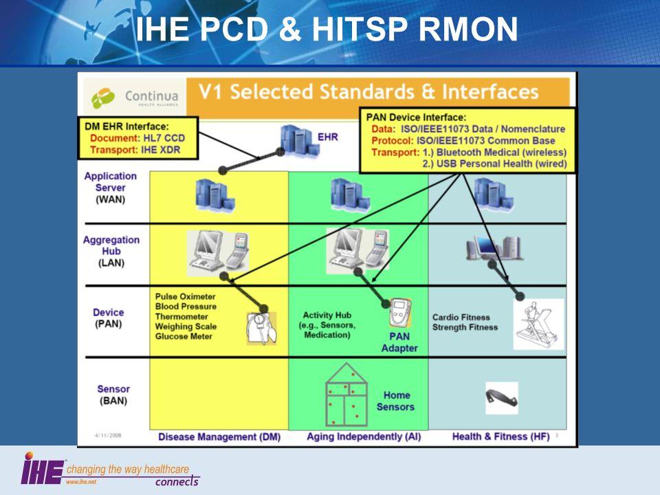 IHE PCD & HITSP RMON