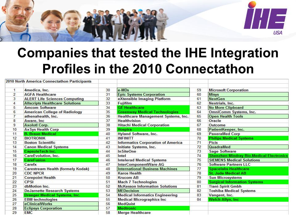 Companies that tested the IHE Integration Profiles in the 2010 Connectathon