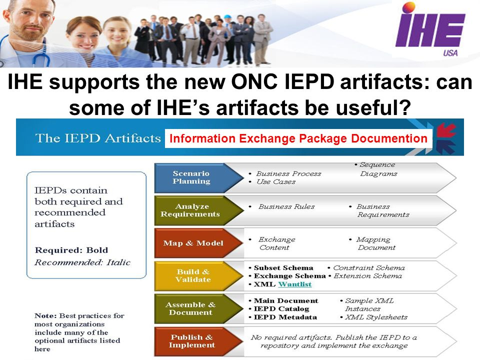 IHE supports the new ONC IEPD artifacts: can some of IHEs artifacts be useful.