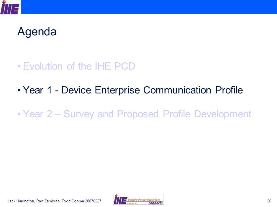 Jack Harrington, Ray Zambuto, Todd Cooper 2007022720 Agenda Evolution of the IHE PCD Year 1 - Device Enterprise Communication Profile Year 2 – Survey and Proposed Profile Development